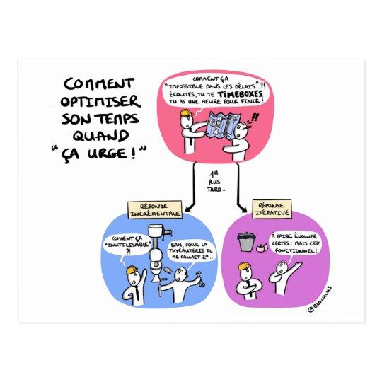 "Carte de coaching ""Optimiser son temps"""