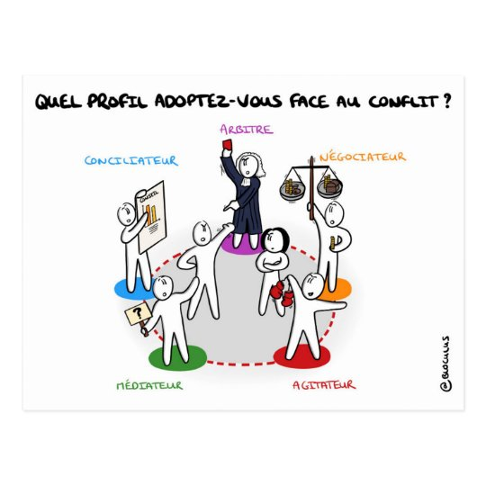 "Carte de coaching ""Profil face au conflit"""
