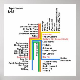 Carte de Hyperlinear BART (blanc, étiquette) Posters