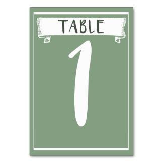 Carte de nombre de Tableau - 1