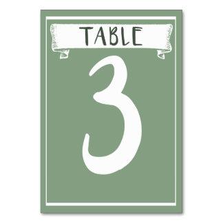 Carte de nombre de Tableau - 3