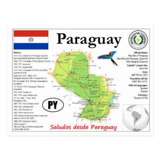 Carte de Paraguay Postcard