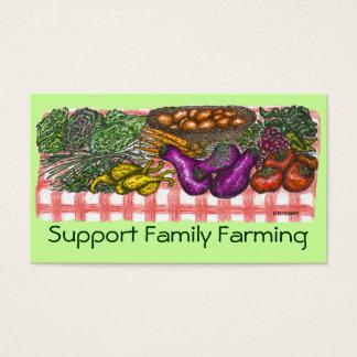 Carte de profil d'exploitation familiale agricole