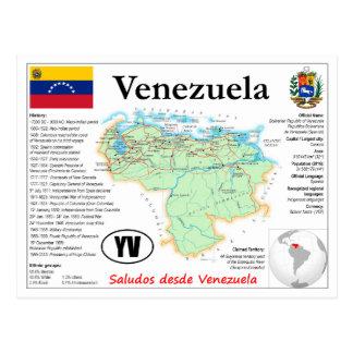 Carte de Vénézuéla Postcard
