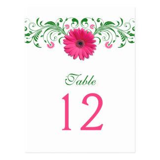 Carte florale de nombre de Tableau de Gerbera de