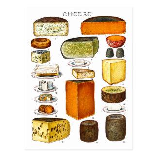 Carte Postale Affichage des types de fromage