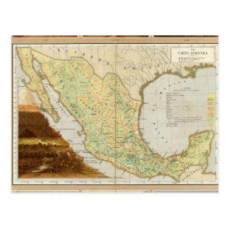 Carte Postale Agriculture du Mexique