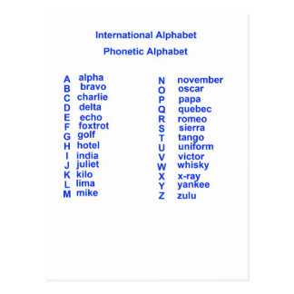 Carte Postale Alphabet international