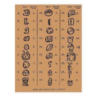 Carte Postale Alphabet maya