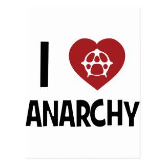 Carte Postale Anarchie !