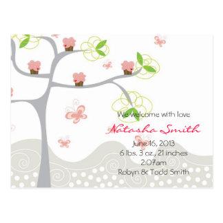 Carte Postale Anniversaire lunatique de bonbon à papillons