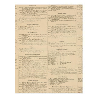 Carte Postale Annuaire commercial de Wilmington Delaware