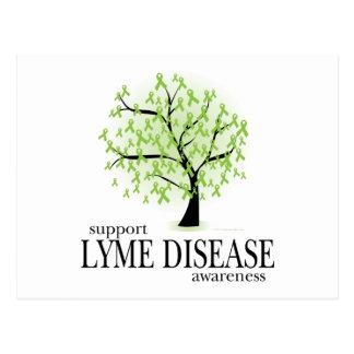 Carte Postale Arbre de la maladie de Lyme