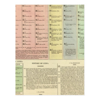 Carte Postale Assyria et Lydia de chronologie