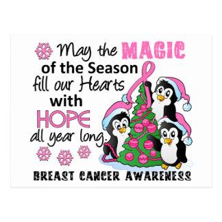 Carte Postale Cancer du sein de pingouins de Noël