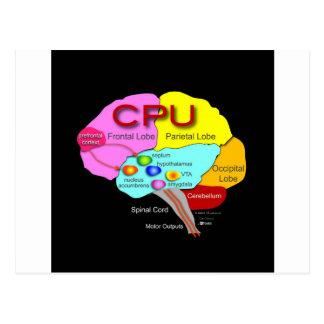 Carte Postale Cerveau d'unité centrale de traitement