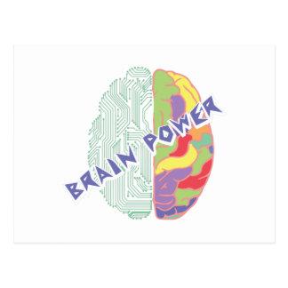 Carte Postale Cerveau gauche