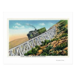 Carte Postale Chemin de fer de dent de Mt Washington, l'échelle