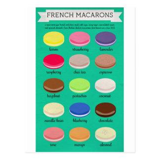 Carte Postale Collection de la joie de Baker : Français Macarons