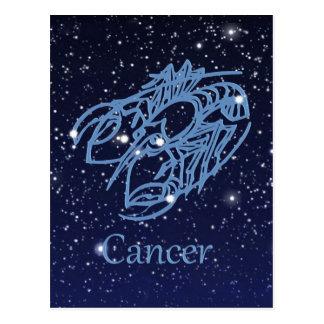 Carte Postale Constellation de Cancer et signe de zodiaque avec