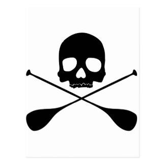 Carte Postale Crâne de PETITE GORGÉE