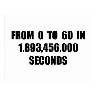 Carte Postale De 0 à 60 en quelques secondes