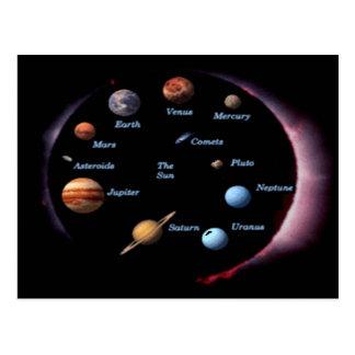 Carte postale de planètes de système solaire