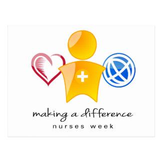 Carte postale de semaine d'infirmières