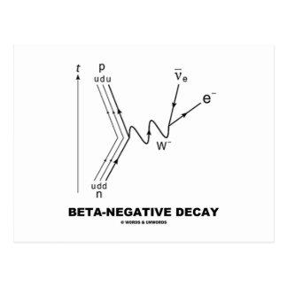 Carte Postale Délabrement Bêta-Négatif (physique nucléaire)