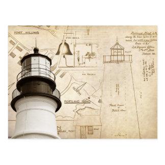 Carte Postale Dessins mesurés et plans de lumière principale de