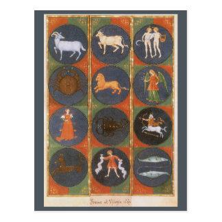 Carte Postale Diagramme céleste et astrologique vintage de