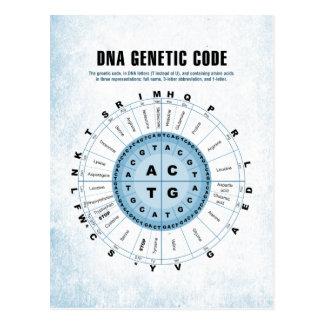 Carte Postale Diagramme de code génétique d'ADN