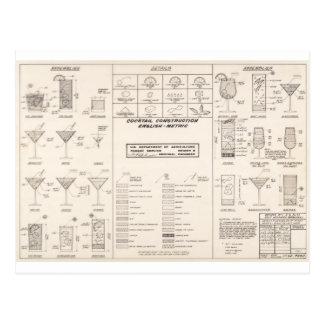 Carte Postale Diagramme de construction de cocktail de la moitié