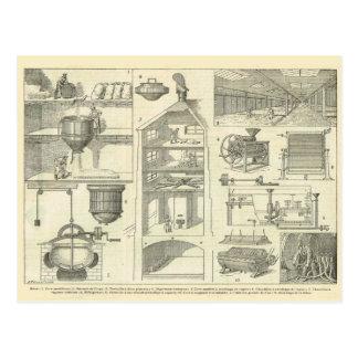 Carte Postale Diagramme d'une brasserie