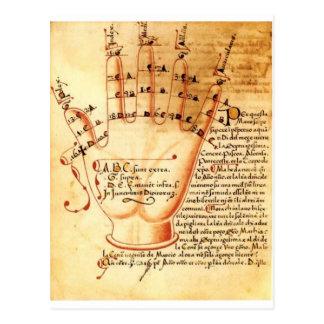 Carte Postale Digitals Comput : Mathématiques médiévales
