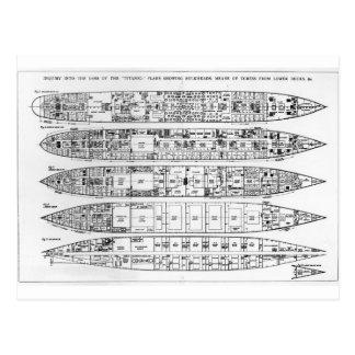 Carte Postale Enquête dans la perte de Titanic : Sections