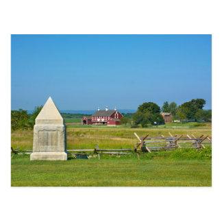 Carte Postale Ferme - parc national de Gettysburg, PA