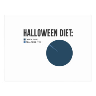 Carte Postale Festins de bonbons à régime de Halloween et