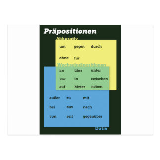 Carte Postale german-prepositionen-v2.png