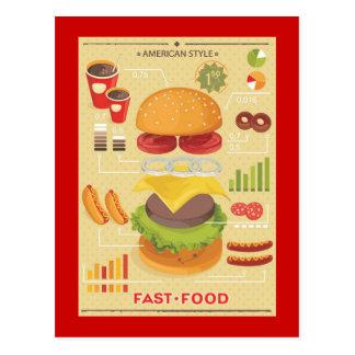 Carte Postale Graphique d'information d'aliments de préparation