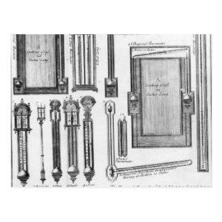 Carte Postale Illustrations des baromètres et du regard