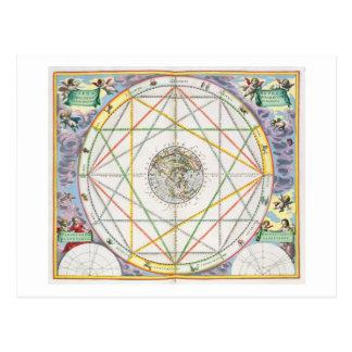 Carte Postale La conjonction des planètes, 'du Celestia