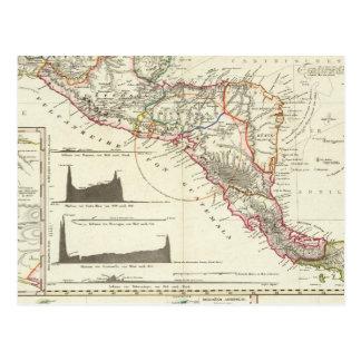 Carte Postale La série volcanique du Guatemala