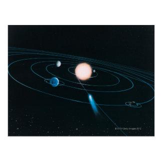 Carte Postale Le monde du système solaire intérieur