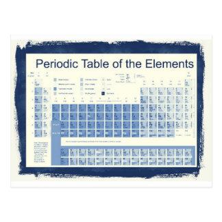 Carte Postale Le Tableau périodique des éléments