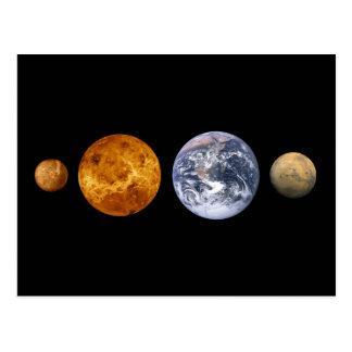 Carte Postale Les planètes intérieures