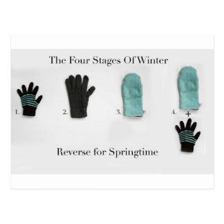Carte Postale Les quatre étapes de l'hiver