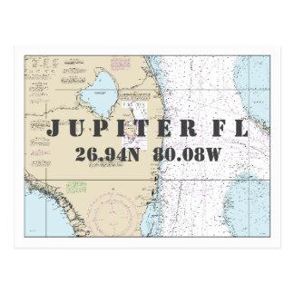 Carte Postale Longitude nautique du sud de latitude de diagramme