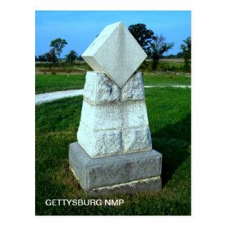CARTE POSTALE MONUMENT DE FAUCILLES