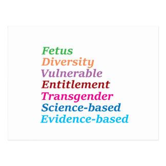 Carte Postale Mots à base scientifique et autres interdits